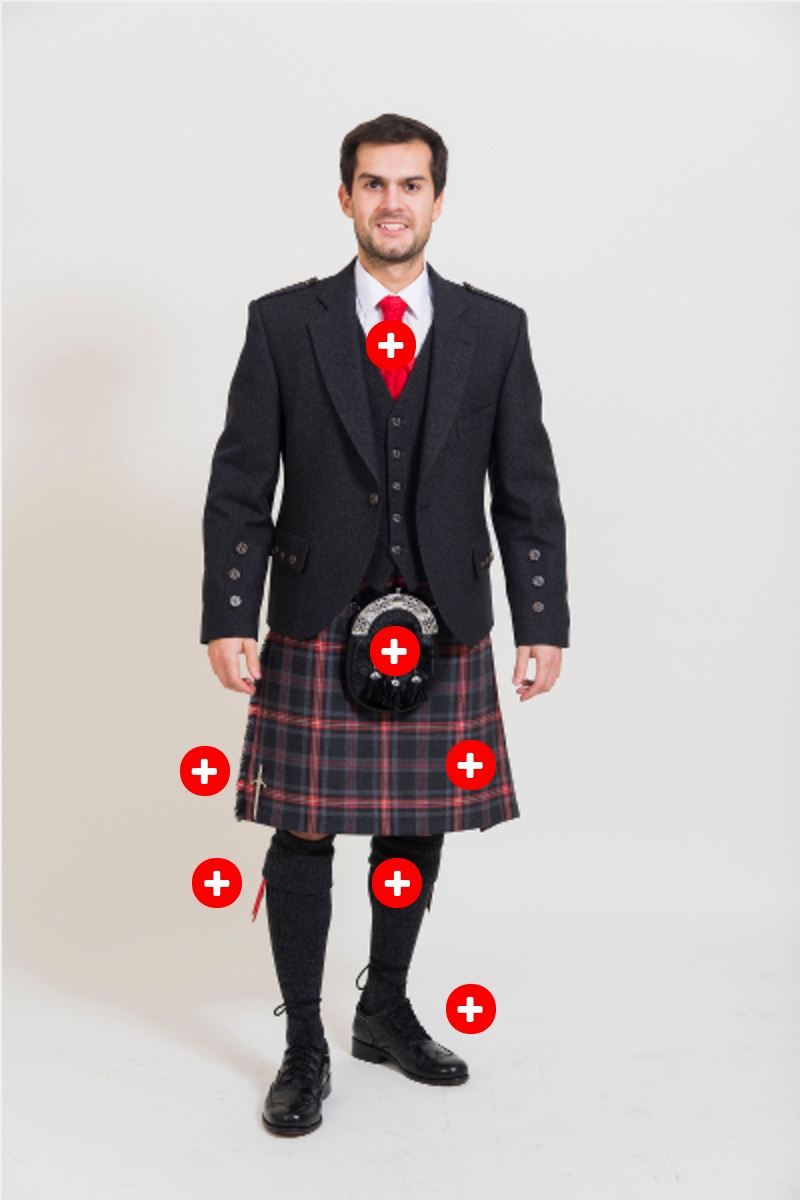 HOW TO WEAR HIGHLAND DRESS